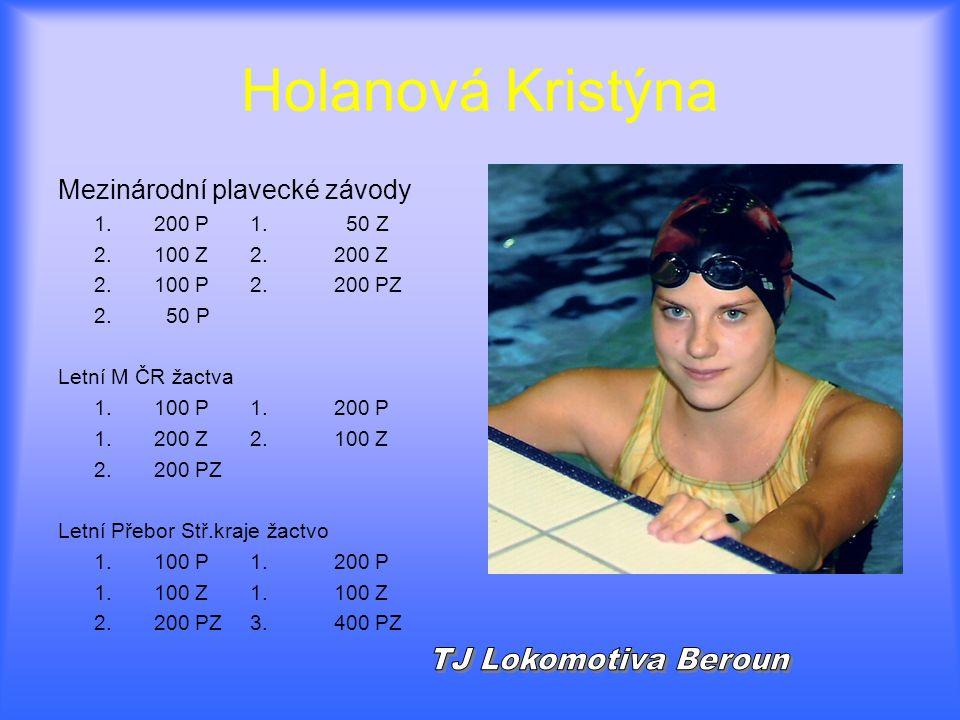 Holanová Kristýna Mezinárodní plavecké závody 1.200 P1.50 Z 2.100 Z2. 200 Z 2.100 P2. 200 PZ 2. 50 P Letní M ČR žactva 1.100 P1. 200 P 1.200 Z2. 100 Z