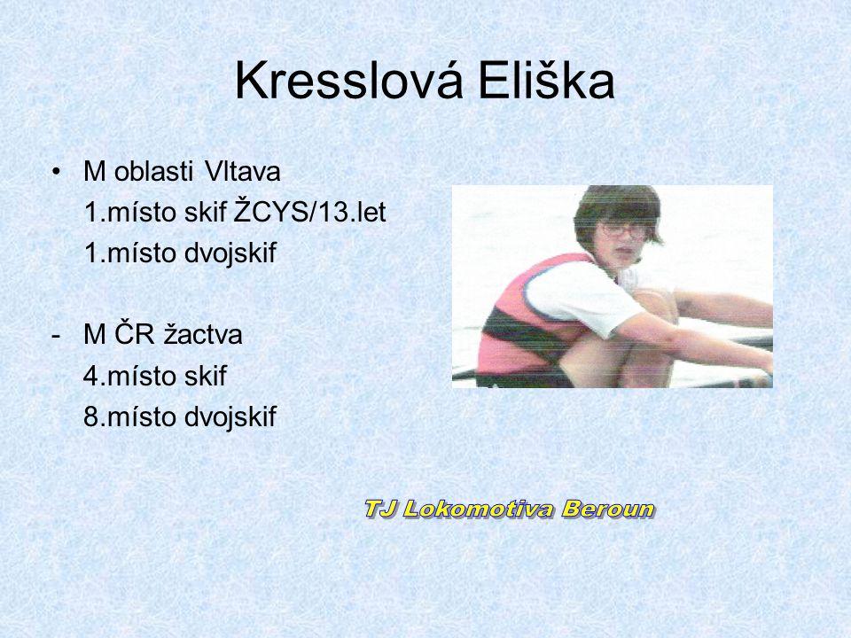 Šedivá Irena 2.místo MČR dorostenek v oštěpu 1.místo MÚ CZE-HUN-SVK dorostu v oštěpu 1.místo na CZECH sport festival v Brně nejlepším výkonem roku 2008 dorostenek 3.místo MČR do 22 let v oštěpu 3.Místo MÚ CZE-HUN-SLO do 22 let v hodu oštěpem