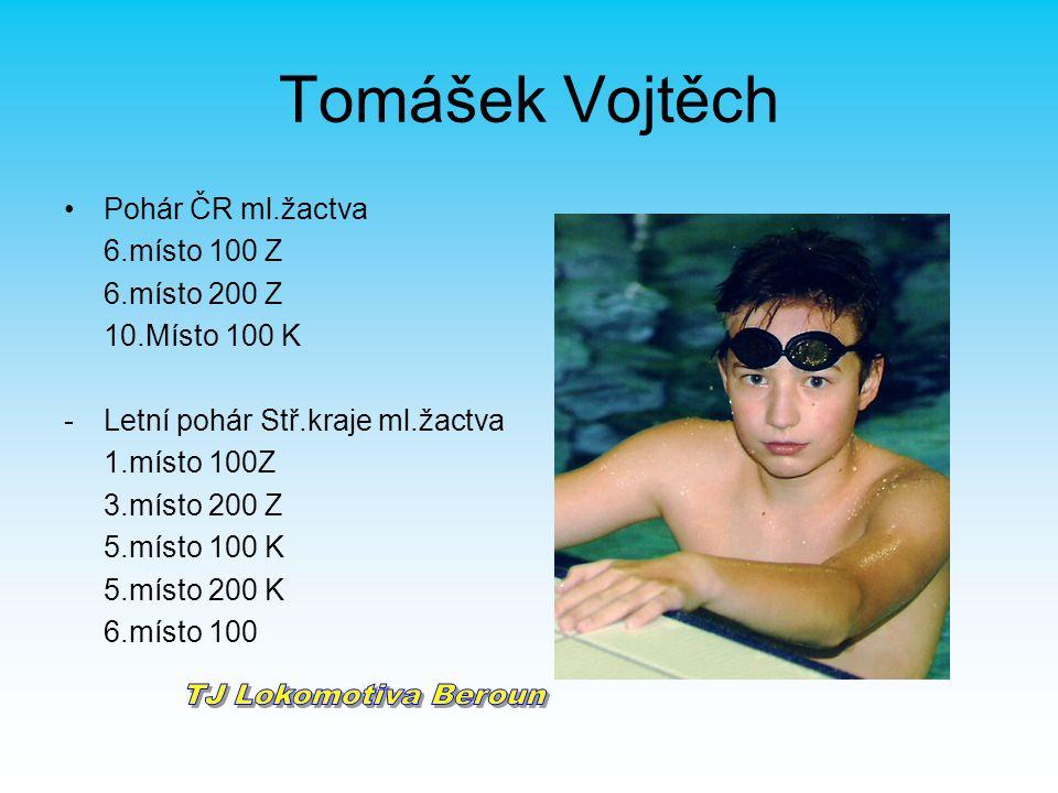 Tomášek Vojtěch •Pohár ČR ml.žactva 6.místo 100 Z 6.místo 200 Z 10.Místo 100 K -Letní pohár Stř.kraje ml.žactva 1.místo 100Z 3.místo 200 Z 5.místo 100