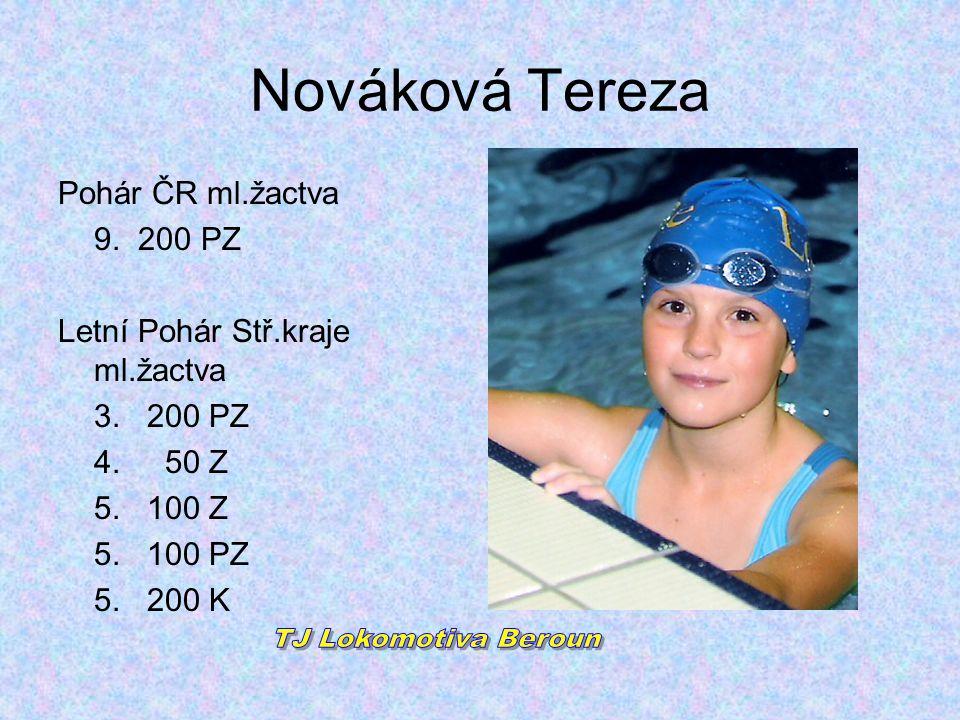 Nováková Tereza Pohár ČR ml.žactva 9. 200 PZ Letní Pohár Stř.kraje ml.žactva 3. 200 PZ 4. 50 Z 5. 100 Z 5. 100 PZ 5. 200 K