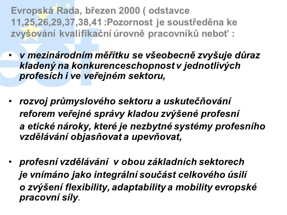 Evropská Rada, březen 2000 ( odstavce 11,25,26,29,37,38,41 :Pozornost je soustředěna ke zvyšování kvalifikační úrovně pracovníků neboť : •v mezinárodn