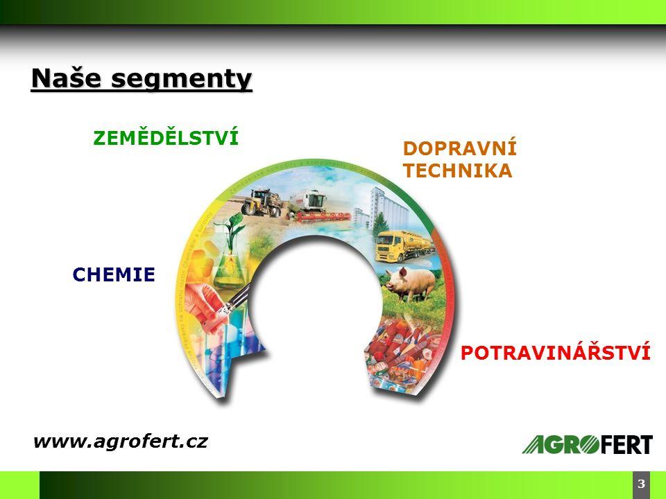 DyStar – Aliachem meeting 3 Naše segmenty CHEMIE ZEMĚDĚLSTVÍ DOPRAVNÍ TECHNIKA POTRAVINÁŘSTVÍ www.agrofert.cz