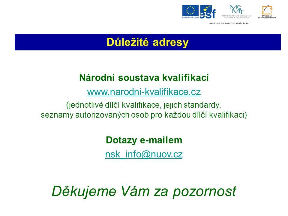Důležité adresy Národní soustava kvalifikací www.narodni-kvalifikace.cz ( jednotlivé dílčí kvalifikace, jejich standardy, seznamy autorizovaných osob