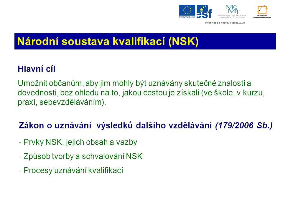 Národní soustava kvalifikací (NSK) Hlavní cíl Umožnit občanům, aby jim mohly být uznávány skutečné znalosti a dovednosti, bez ohledu na to, jakou cestou je získali (ve škole, v kurzu, praxí, sebevzděláváním).
