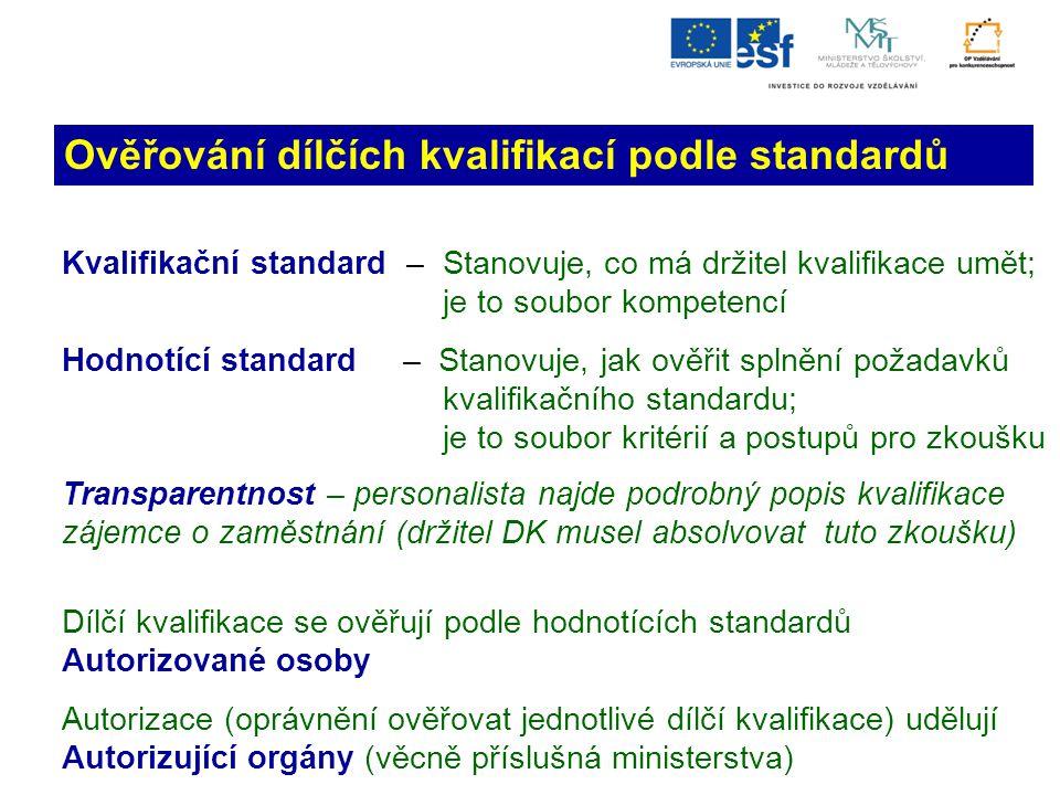 Ověřování dílčích kvalifikací podle standardů Kvalifikační standard – Stanovuje, co má držitel kvalifikace umět; je to soubor kompetencí Hodnotící standard – Stanovuje, jak ověřit splnění požadavků kvalifikačního standardu; je to soubor kritérií a postupů pro zkoušku Transparentnost – personalista najde podrobný popis kvalifikace zájemce o zaměstnání (držitel DK musel absolvovat tuto zkoušku) Dílčí kvalifikace se ověřují podle hodnotících standardů Autorizované osoby Autorizace (oprávnění ověřovat jednotlivé dílčí kvalifikace) udělují Autorizující orgány (věcně příslušná ministerstva)