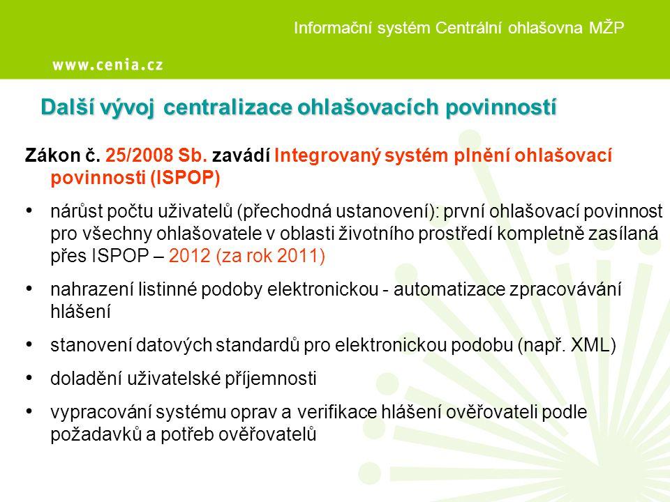 Informační systém Centrální ohlašovna MŽP Další vývoj centralizace ohlašovacích povinností Zákon č. 25/2008 Sb. zavádí Integrovaný systém plnění ohlaš