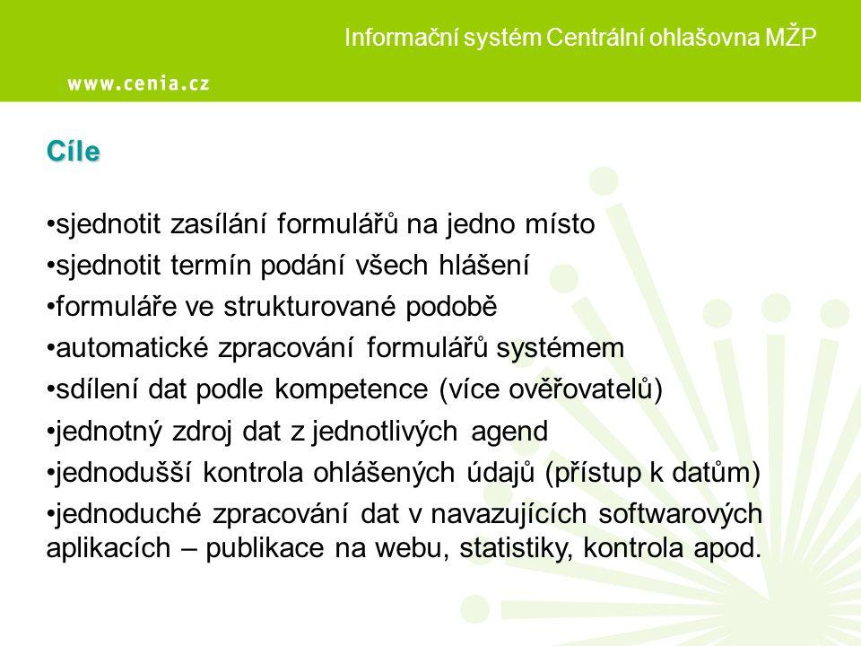 Cíle Informační systém Centrální ohlašovna MŽP •sjednotit zasílání formulářů na jedno místo •sjednotit termín podání všech hlášení •formuláře ve struk