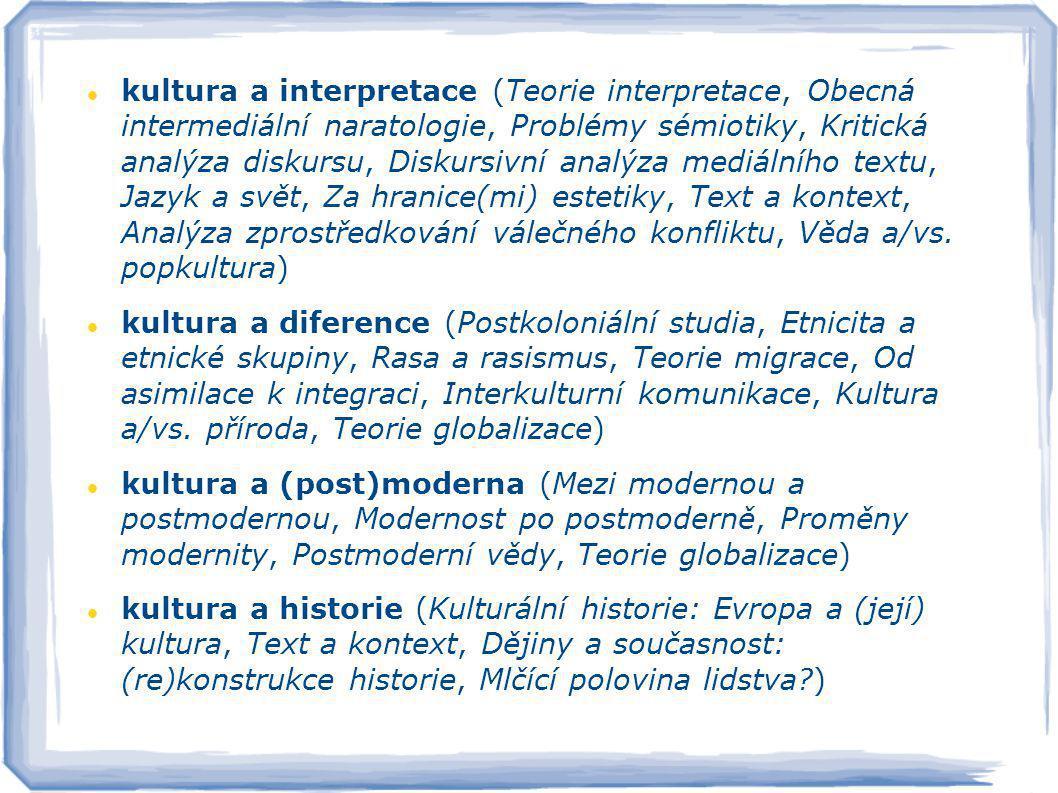  kultura a interpretace (Teorie interpretace, Obecná intermediální naratologie, Problémy sémiotiky, Kritická analýza diskursu, Diskursivní analýza mediálního textu, Jazyk a svět, Za hranice(mi) estetiky, Text a kontext, Analýza zprostředkování válečného konfliktu, Věda a/vs.