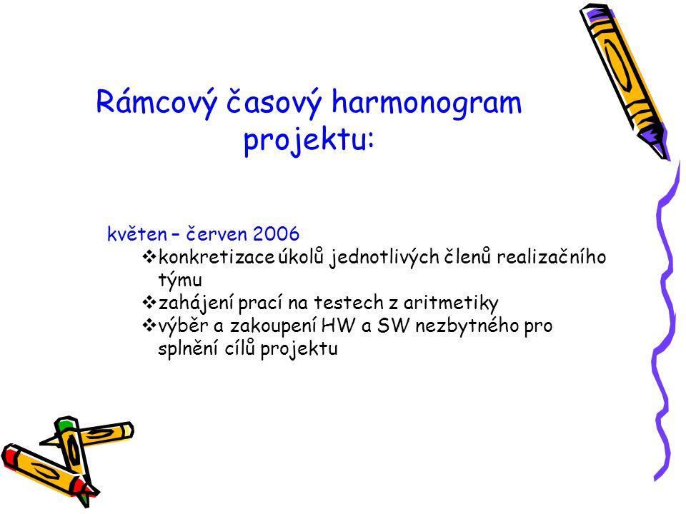 červenec – září 2006  dokončení testů z aritmetiky  zahájení prací na testech z geometrie  instalace HW a SW v nové počítačové učebně  seznámení se s programem Cabri Geometrie II Plus říjen – listopad 2006  dokončení testů z geometrie  průběžné ověřování testů v praxi prosinec 2006  vyhodnocení výsledků projektu  pokračování v ověřování testů v praxi  evaluace s partnerskou školou