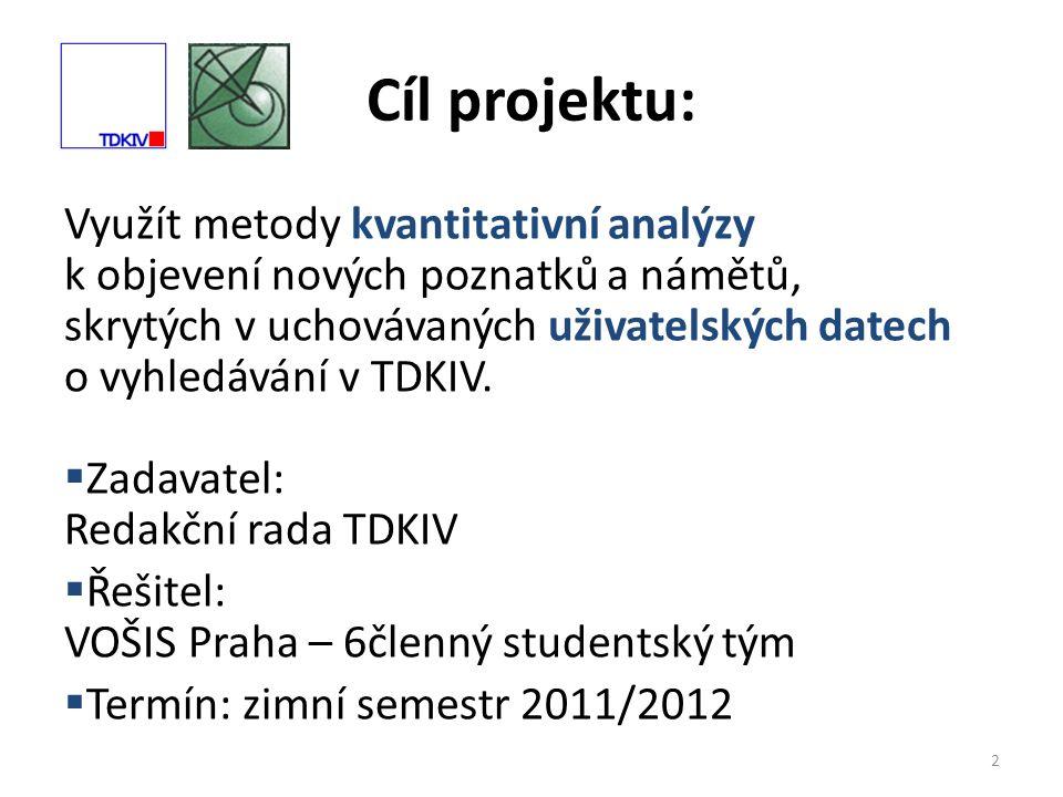 2 Využít metody kvantitativní analýzy k objevení nových poznatků a námětů, skrytých v uchovávaných uživatelských datech o vyhledávání v TDKIV.