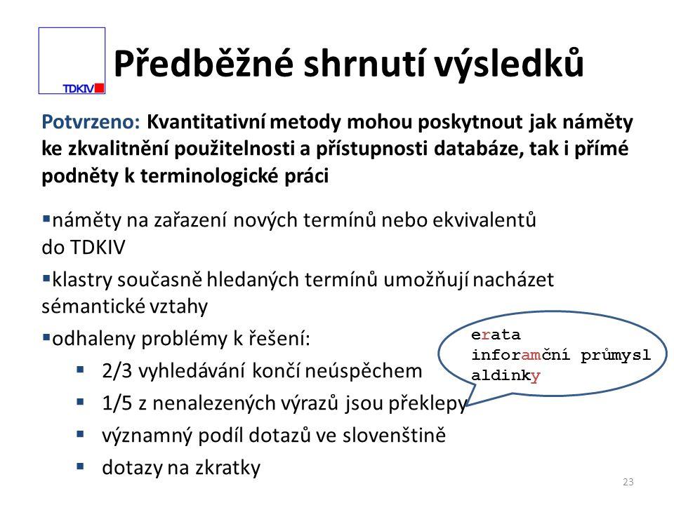 Předběžné shrnutí výsledků 23 Potvrzeno: Kvantitativní metody mohou poskytnout jak náměty ke zkvalitnění použitelnosti a přístupnosti databáze, tak i přímé podněty k terminologické práci  náměty na zařazení nových termínů nebo ekvivalentů do TDKIV  klastry současně hledaných termínů umožňují nacházet sémantické vztahy  odhaleny problémy k řešení:  2/3 vyhledávání končí neúspěchem  1/5 z nenalezených výrazů jsou překlepy  významný podíl dotazů ve slovenštině  dotazy na zkratky erata inforamční průmysl aldinky