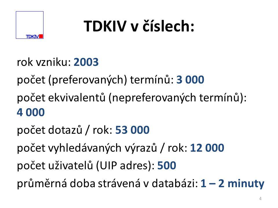 TDKIV v číslech: 4 rok vzniku: 2003 počet (preferovaných) termínů: 3 000 počet ekvivalentů (nepreferovaných termínů): 4 000 počet dotazů / rok: 53 000 počet vyhledávaných výrazů / rok: 12 000 počet uživatelů (UIP adres): 500 průměrná doba strávená v databázi: 1 – 2 minuty