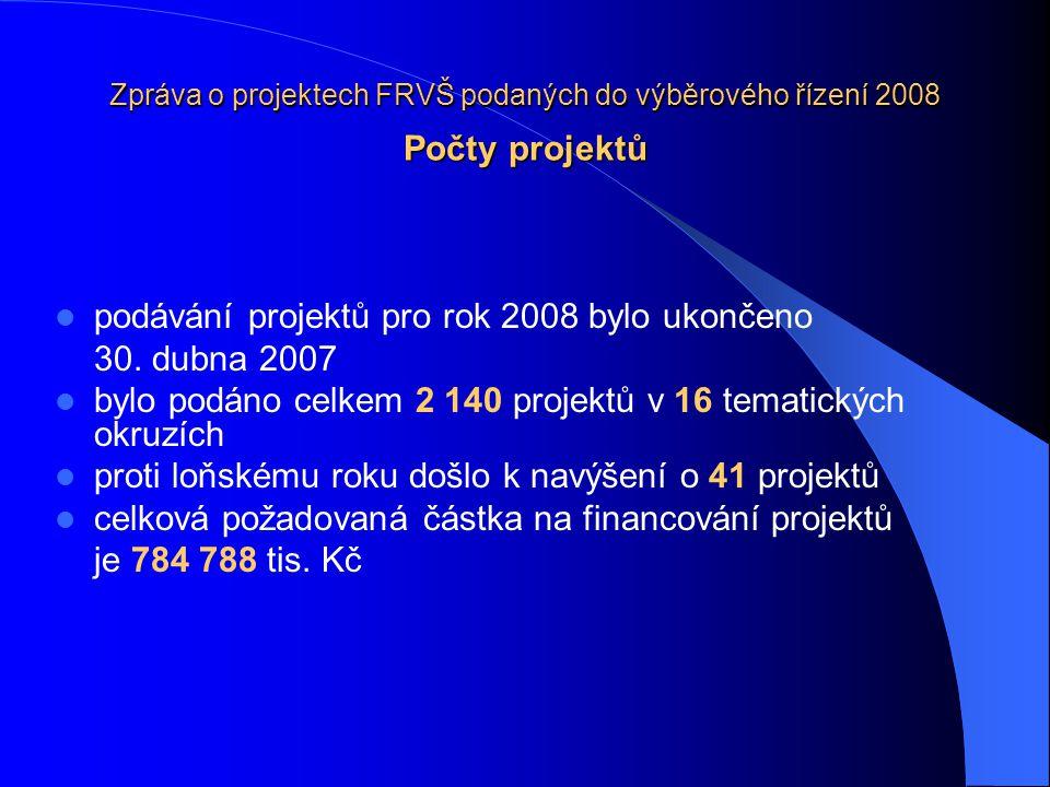 Zpráva o projektech FRVŠ podaných do výběrového řízení 2008 Počty projektů  podávání projektů pro rok 2008 bylo ukončeno 30. dubna 2007  bylo podáno