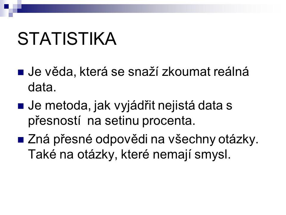 STATISTIKA  Je věda, která se snaží zkoumat reálná data.