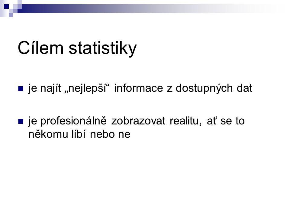 """Cílem statistiky  je najít """"nejlepší informace z dostupných dat  je profesionálně zobrazovat realitu, ať se to někomu líbí nebo ne"""