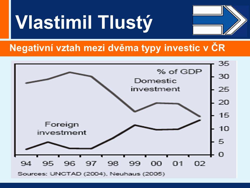 Vlastimil Tlustý Negativní vztah mezi dvěma typy investic v ČR