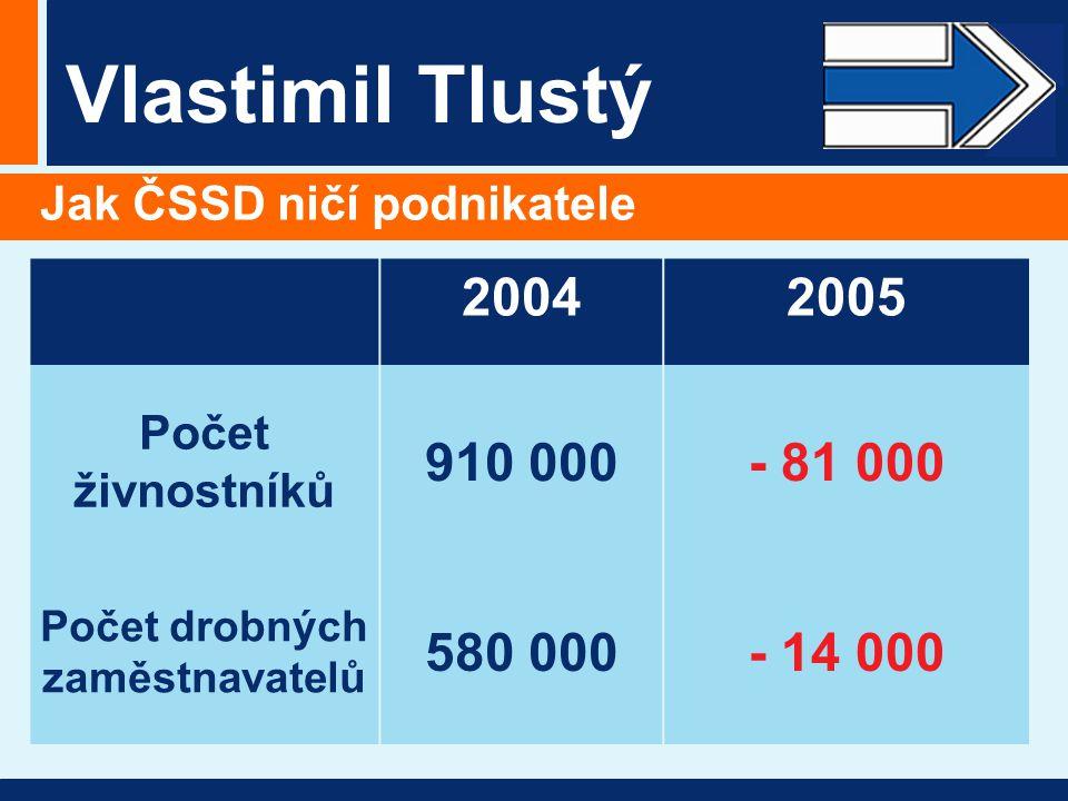 Vlastimil Tlustý Jak ČSSD ničí podnikatele 20042005 Počet živnostníků 910 000- 81 000 Počet drobných zaměstnavatelů 580 000- 14 000