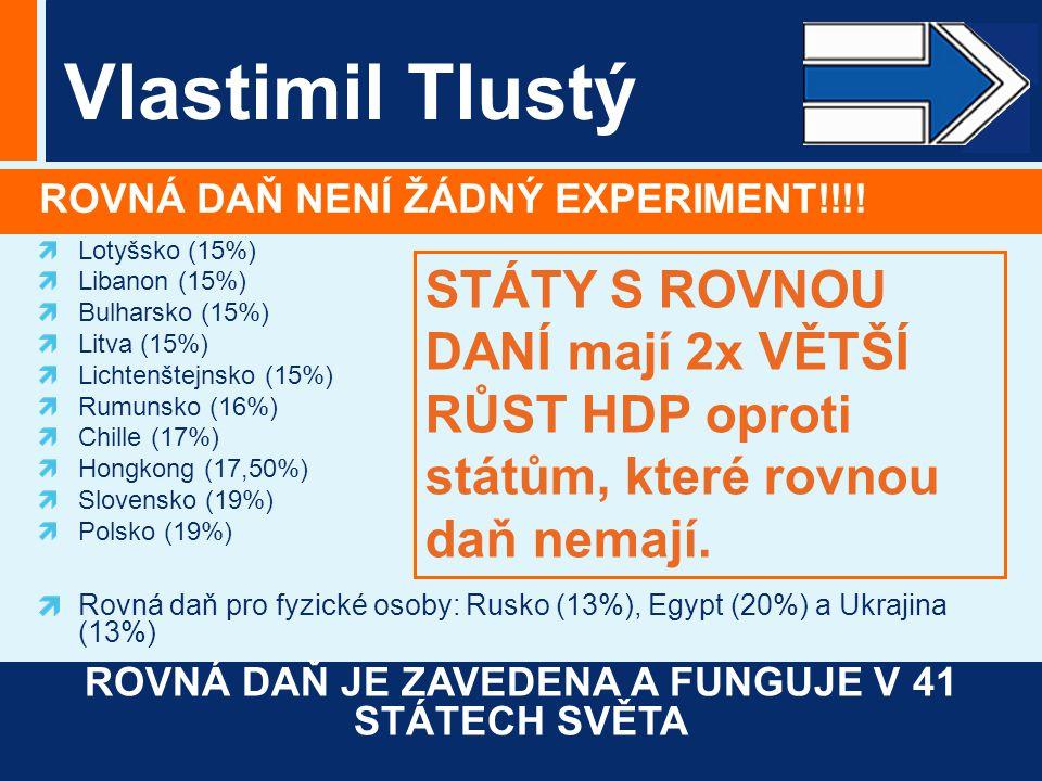 Vlastimil Tlustý ROVNÁ DAŇ NENÍ ŽÁDNÝ EXPERIMENT!!!! Lotyšsko (15%) Libanon (15%) Bulharsko (15%) Litva (15%) Lichtenštejnsko (15%) Rumunsko (16%) Chi