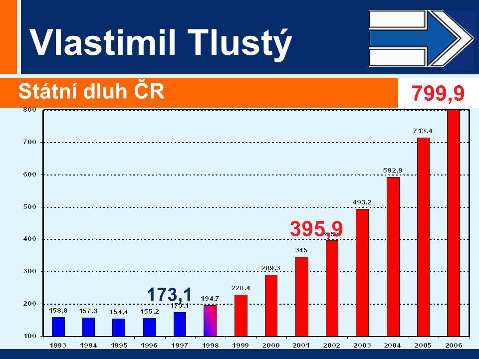 Vlastimil Tlustý Státní dluh ČR 173,1 395,9 799,9