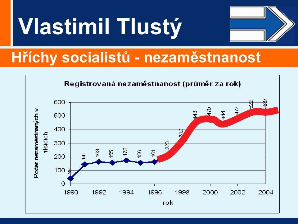 Vlastimil Tlustý Hříchy socialistů - nezaměstnanost
