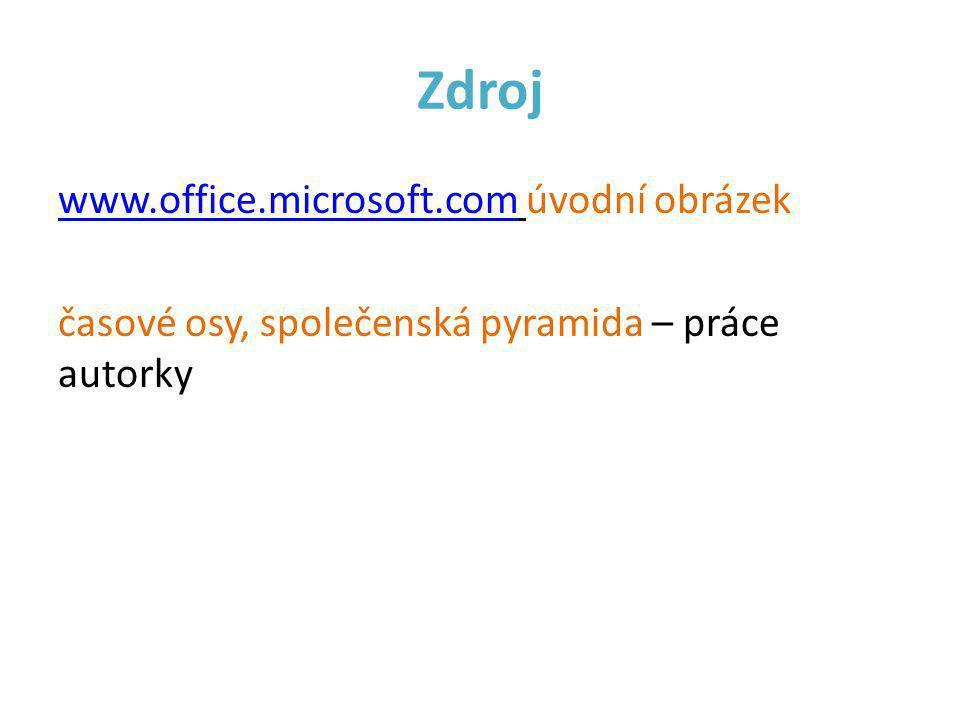 Zdroj www.office.microsoft.comwww.office.microsoft.com úvodní obrázek časové osy, společenská pyramida – práce autorky