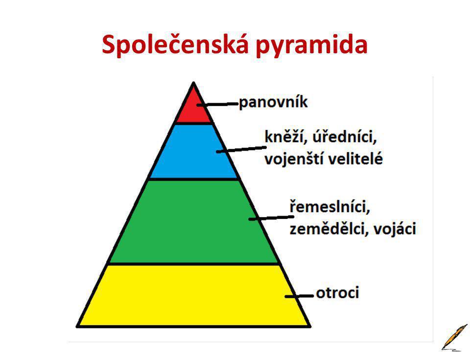 Společenská pyramida