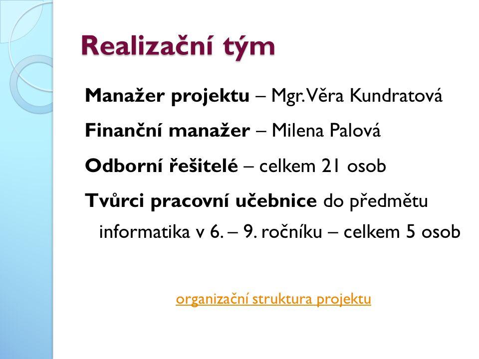 Realizační tým Manažer projektu – Mgr. Věra Kundratová Finanční manažer – Milena Palová Odborní řešitelé – celkem 21 osob Tvůrci pracovní učebnice do