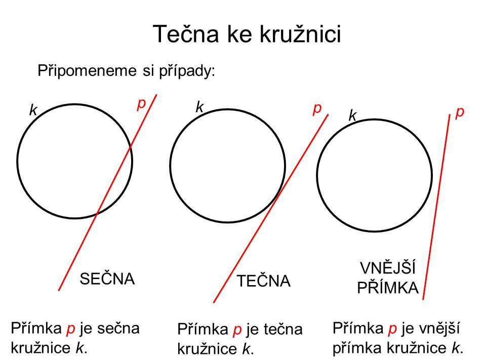 Tečna ke kružnici Připomeneme si případy: p k k p k p SEČNA Přímka p je sečna kružnice k. TEČNA Přímka p je tečna kružnice k. VNĚJŠÍ PŘÍMKA Přímka p j