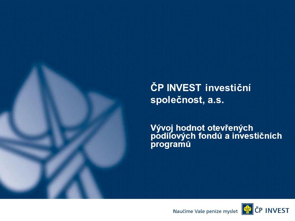 Vývoj hodnot otevřených podílových fondů a investičních programů ČP INVEST investiční společnost, a.s.