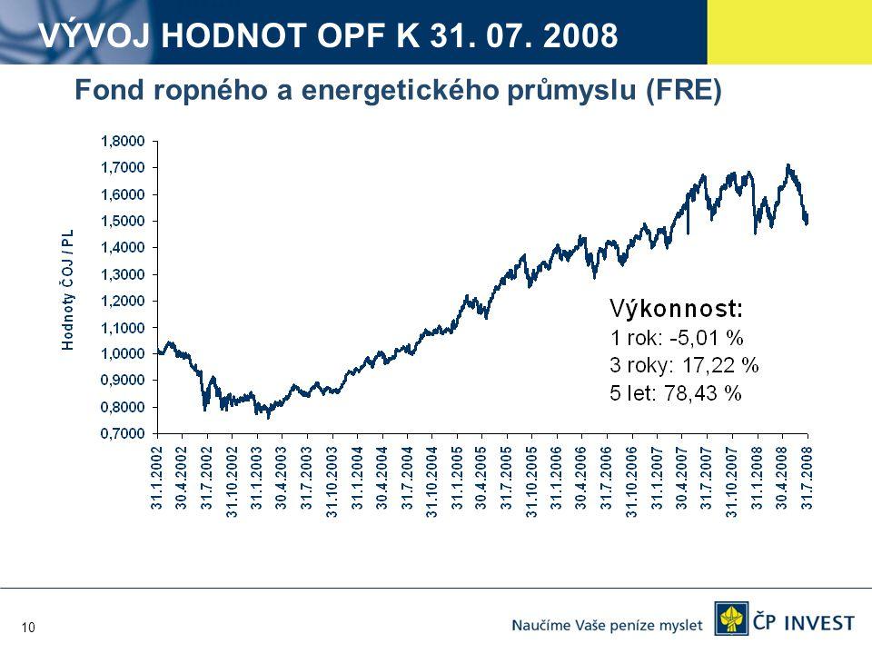 10 Fond ropného a energetického průmyslu (FRE) VÝVOJ HODNOT OPF K 31. 07. 2008
