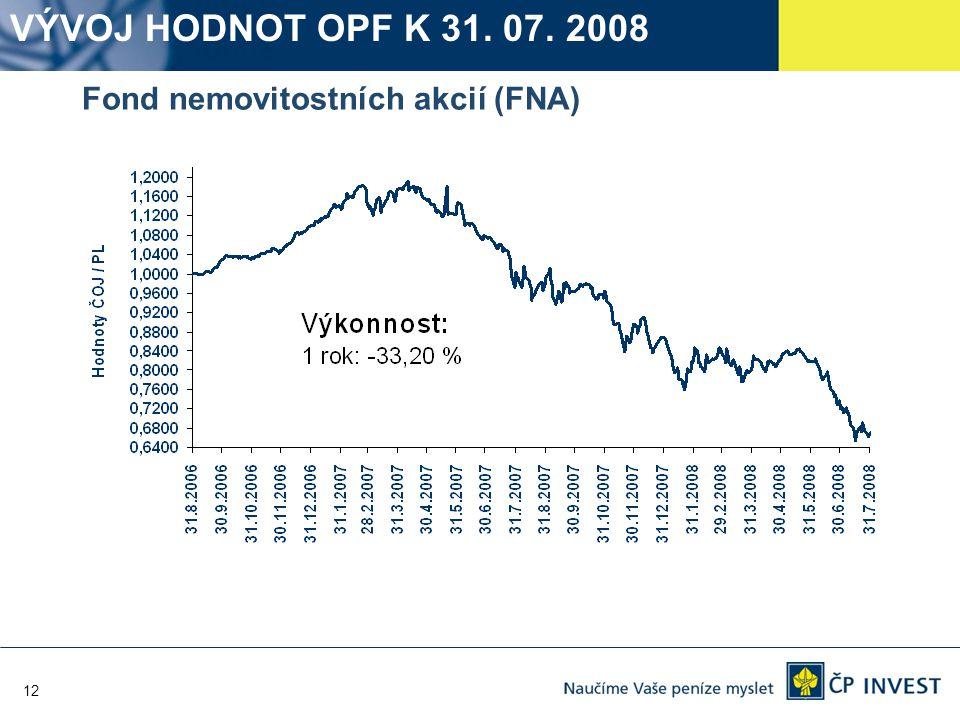 12 Fond nemovitostních akcií (FNA) VÝVOJ HODNOT OPF K 31. 07. 2008