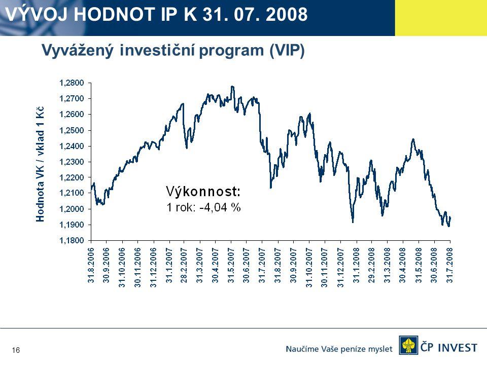 16 Vyvážený investiční program (VIP) VÝVOJ HODNOT IP K 31. 07. 2008