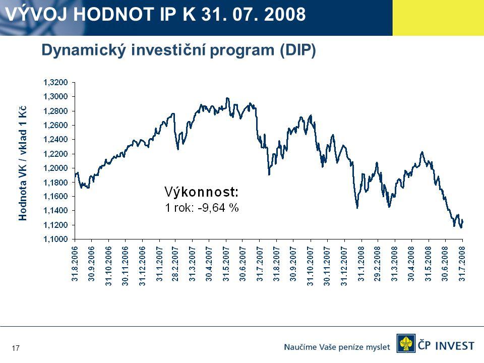 17 Dynamický investiční program (DIP) VÝVOJ HODNOT IP K 31. 07. 2008