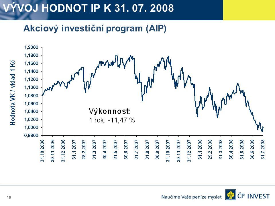 18 Akciový investiční program (AIP) VÝVOJ HODNOT IP K 31. 07. 2008