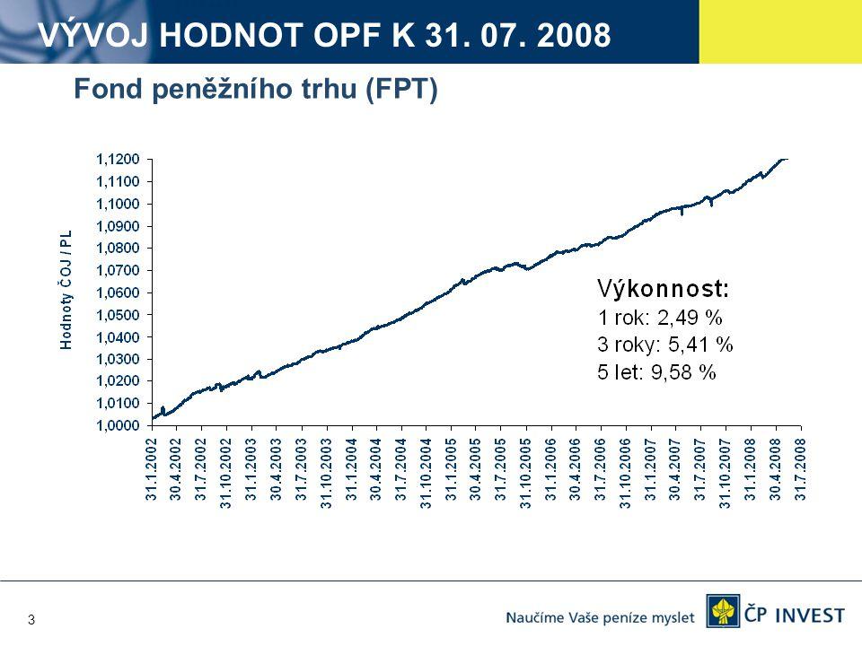 3 Fond peněžního trhu (FPT) VÝVOJ HODNOT OPF K 31. 07. 2008