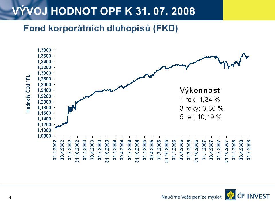 4 Fond korporátních dluhopisů (FKD) VÝVOJ HODNOT OPF K 31. 07. 2008