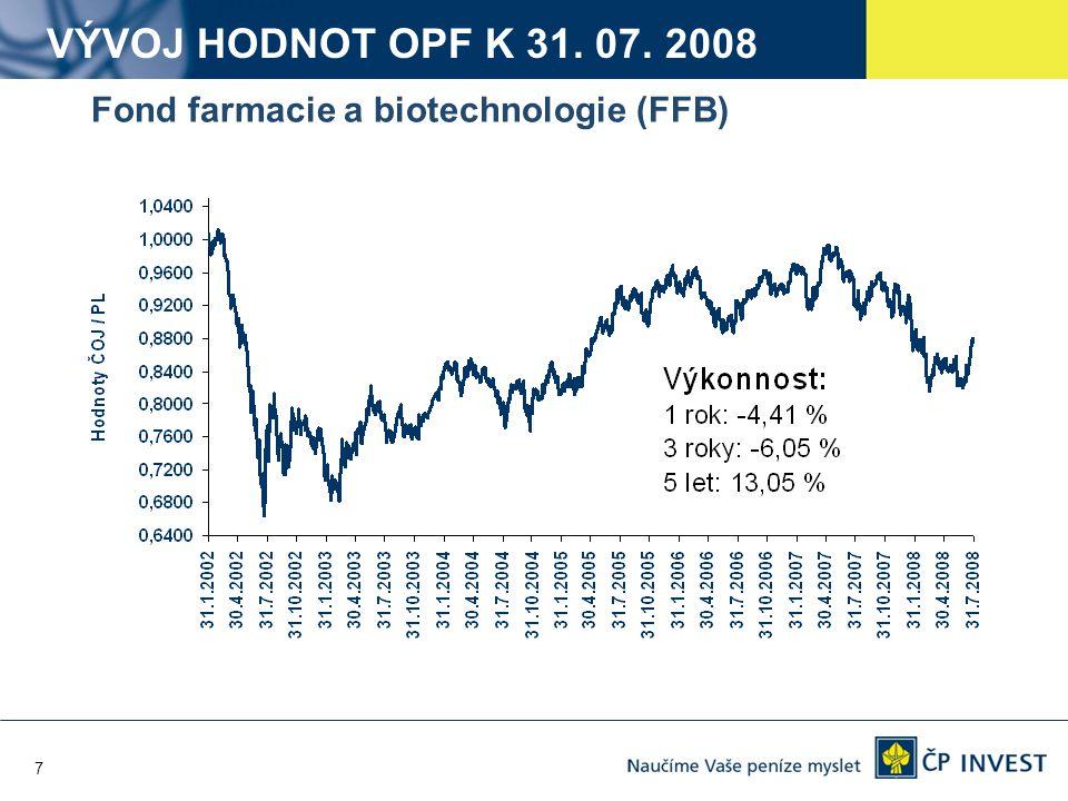 7 Fond farmacie a biotechnologie (FFB) VÝVOJ HODNOT OPF K 31. 07. 2008