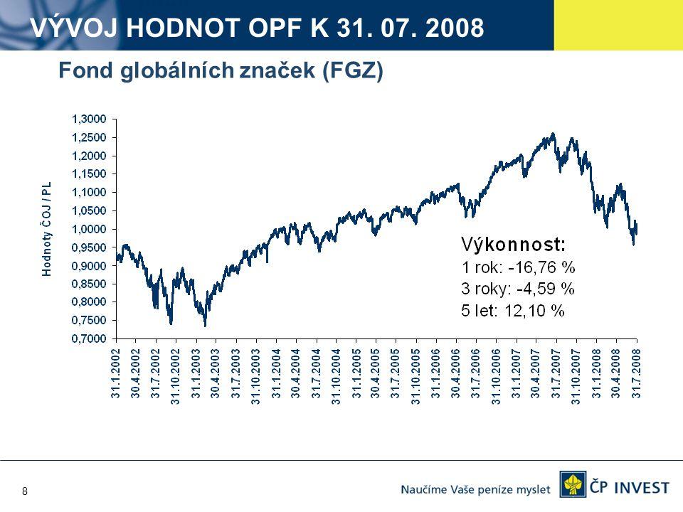 8 Fond globálních značek (FGZ) VÝVOJ HODNOT OPF K 31. 07. 2008