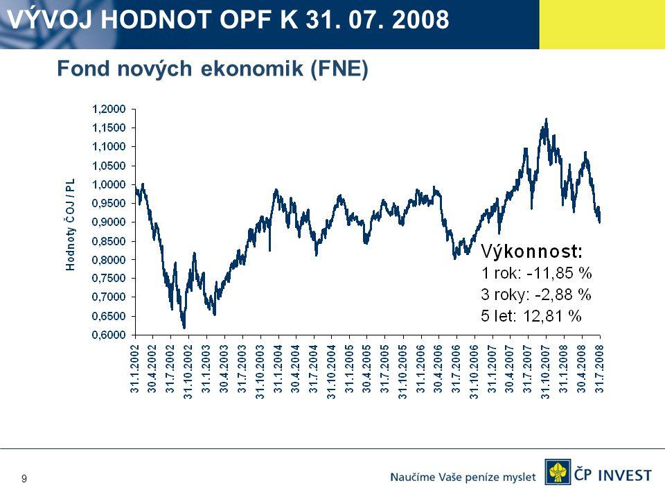 9 Fond nových ekonomik (FNE) VÝVOJ HODNOT OPF K 31. 07. 2008