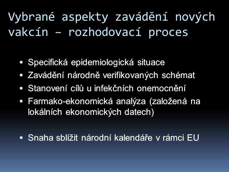 Vybrané aspekty zavádění nových vakcín – rozhodovací proces  Specifická epidemiologická situace  Zavádění národně verifikovaných schémat  Stanovení