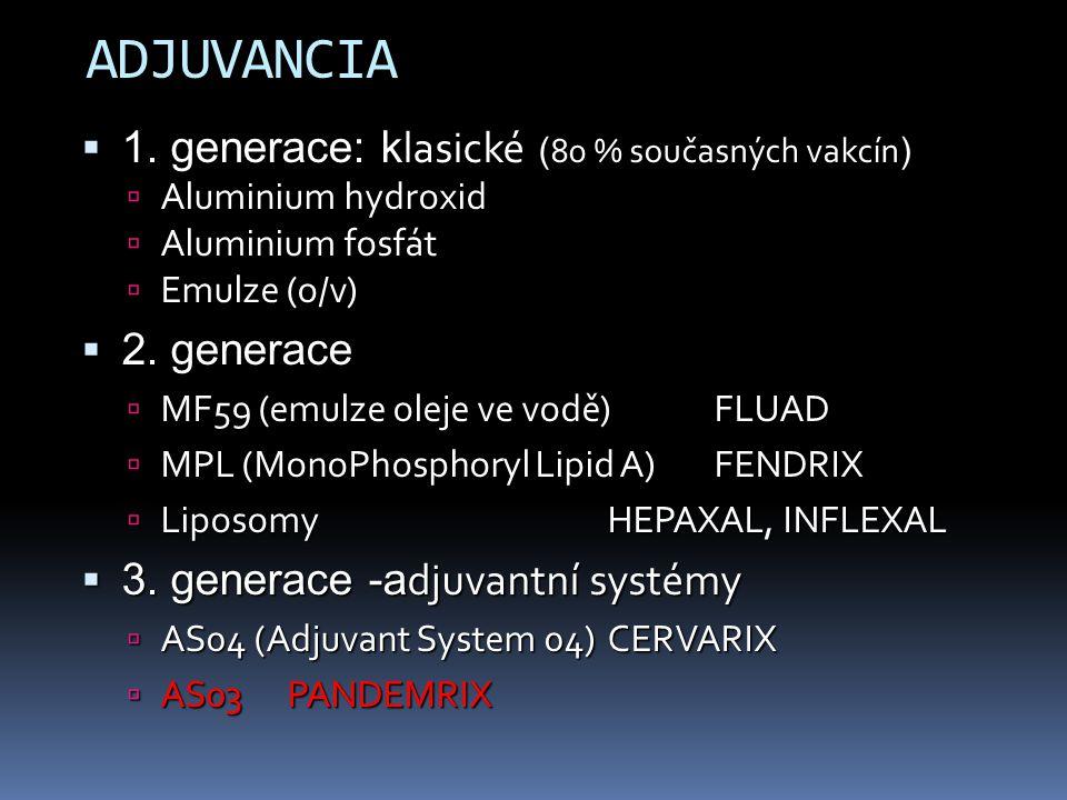 ADJUVANCIA  1. generace: k lasické ( 80 % současných vakcín )  Aluminium hydroxid  Aluminium fosfát  Emulze (o/v)  2. generace  MF59 (emulze ole