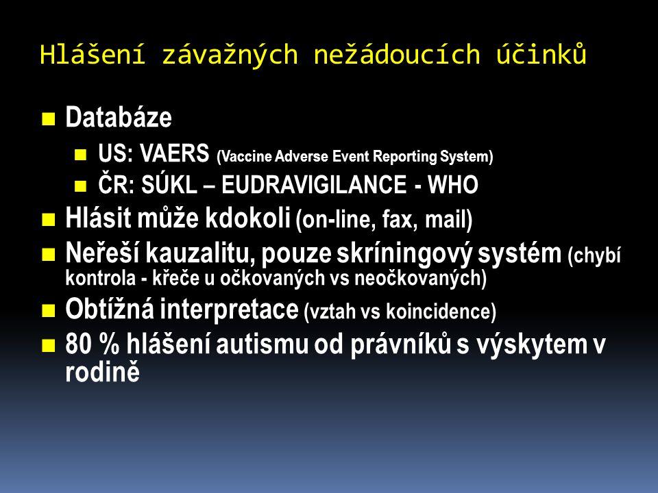 Hlášení závažných nežádoucích účinků  Databáze  US: VAERS (Vaccine Adverse Event Reporting System)  ČR: SÚKL – EUDRAVIGILANCE - WHO  Hlásit může k