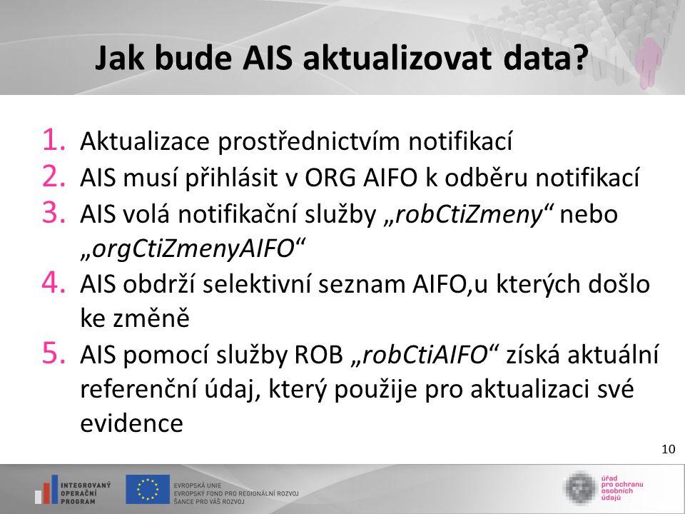 10 Jak bude AIS aktualizovat data? 1. Aktualizace prostřednictvím notifikací 2. AIS musí přihlásit v ORG AIFO k odběru notifikací 3. AIS volá notifika