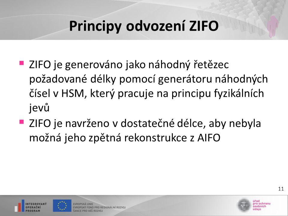 Principy odvození ZIFO  ZIFO je generováno jako náhodný řetězec požadované délky pomocí generátoru náhodných čísel v HSM, který pracuje na principu f