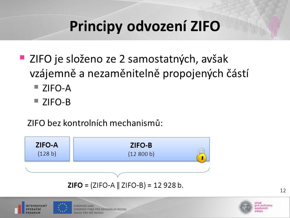 Principy odvození ZIFO  ZIFO je složeno ze 2 samostatných, avšak vzájemně a nezaměnitelně propojených částí  ZIFO-A  ZIFO-B 12 ZIFO bez kontrolních