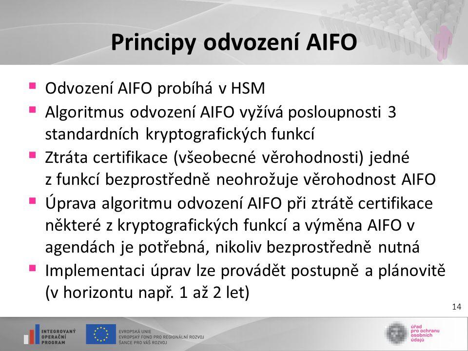 Principy odvození AIFO  Odvození AIFO probíhá v HSM  Algoritmus odvození AIFO vyžívá posloupnosti 3 standardních kryptografických funkcí  Ztráta ce