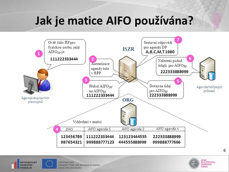 6 Jak je matice AIFO používána? 6 123456789222333888999 987654321 123123444555111222333444 999888777123999888777666444555888999 Ověř číslo ŘP pro fyzi