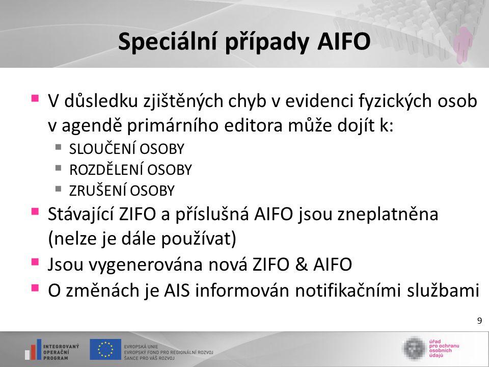 9 Speciální případy AIFO  V důsledku zjištěných chyb v evidenci fyzických osob v agendě primárního editora může dojít k:  SLOUČENÍ OSOBY  ROZDĚLENÍ