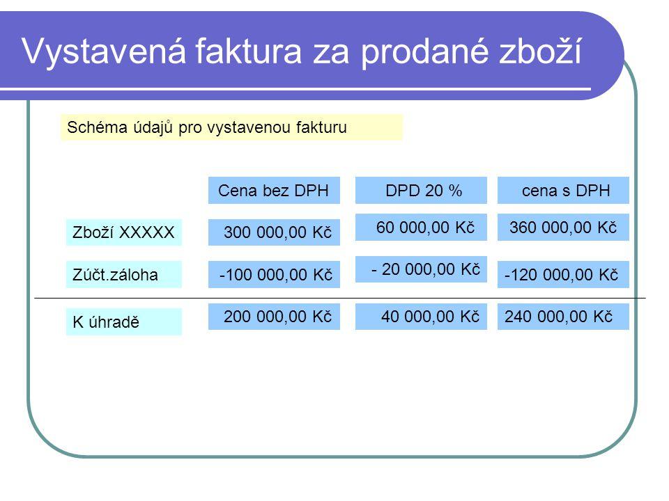 Vystavená faktura za prodané zboží Cena bez DPH DPD 20 % cena s DPH 300 000,00 Kč 60 000,00 Kč 360 000,00 Kč Zboží XXXXX Zúčt.záloha -100 000,00 Kč -
