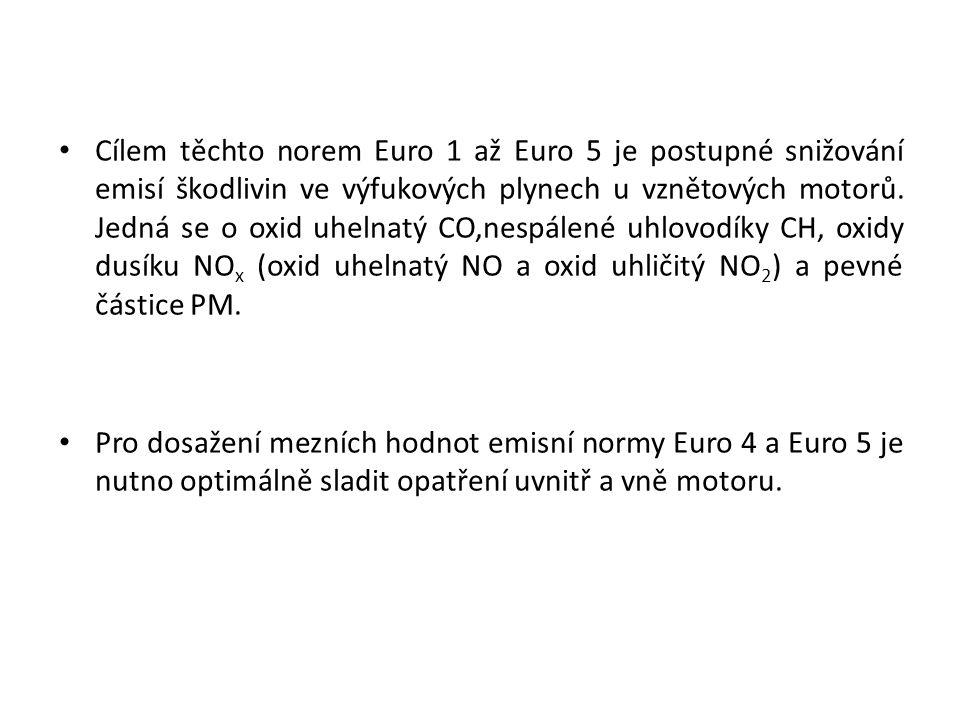 • Cílem těchto norem Euro 1 až Euro 5 je postupné snižování emisí škodlivin ve výfukových plynech u vznětových motorů. Jedná se o oxid uhelnatý CO,nes